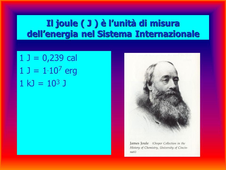 Il joule ( J ) è lunità di misura dellenergia nel Sistema Internazionale 1 J = 0,239 cal 1 J = 1.