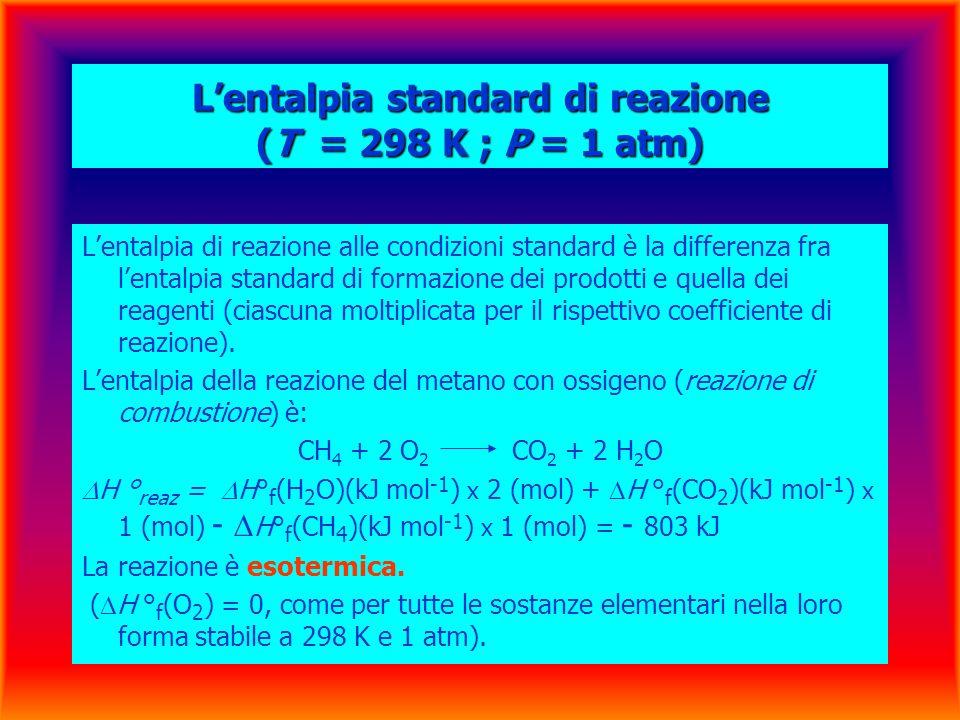 Lentalpia di reazione alle condizioni standard è la differenza fra lentalpia standard di formazione dei prodotti e quella dei reagenti (ciascuna moltiplicata per il rispettivo coefficiente di reazione).