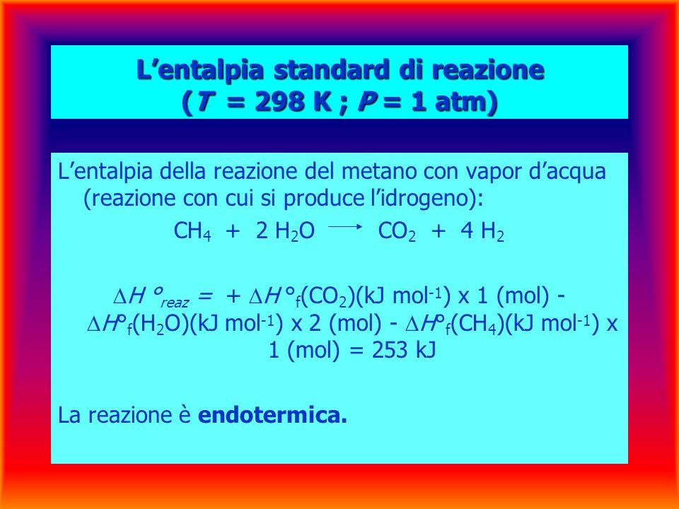 Lentalpia della reazione del metano con vapor dacqua (reazione con cui si produce lidrogeno): CH 4 + 2 H 2 O CO 2 + 4 H 2 H ° reaz = + H ° f (CO 2 )(kJ mol -1 ) x 1 (mol) - H° f (H 2 O)(kJ mol -1 ) x 2 (mol) - H° f (CH 4 )(kJ mol -1 ) x 1 (mol) = 253 kJ La reazione è endotermica.