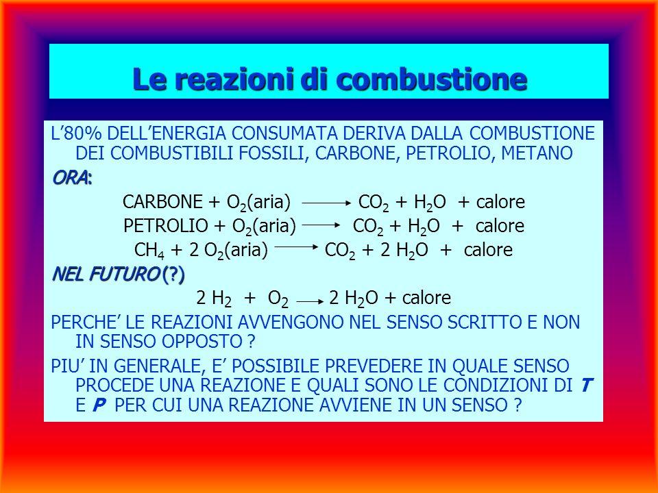 Le reazioni di combustione L80% DELLENERGIA CONSUMATA DERIVA DALLA COMBUSTIONE DEI COMBUSTIBILI FOSSILI, CARBONE, PETROLIO, METANO ORA: CARBONE + O 2 (aria) CO 2 + H 2 O + calore PETROLIO + O 2 (aria) CO 2 + H 2 O + calore CH 4 + 2 O 2 (aria) CO 2 + 2 H 2 O + calore NEL FUTURO (?) 2 H 2 + O 2 2 H 2 O + calore PERCHE LE REAZIONI AVVENGONO NEL SENSO SCRITTO E NON IN SENSO OPPOSTO .