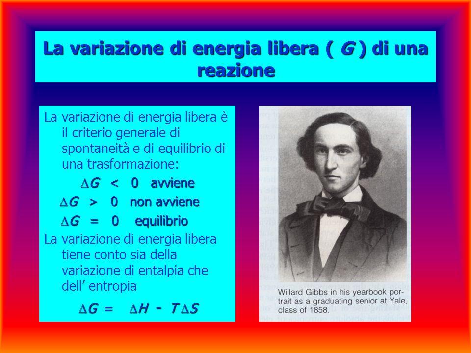 La variazione di energia libera ( G ) di una reazione La variazione di energia libera è il criterio generale di spontaneità e di equilibrio di una trasformazione: G < 0 avviene G < 0 avviene G > 0 non avviene G > 0 non avviene G = 0 equilibrio G = 0 equilibrio La variazione di energia libera tiene conto sia della variazione di entalpia che dell entropia G = H - T S G = H - T S