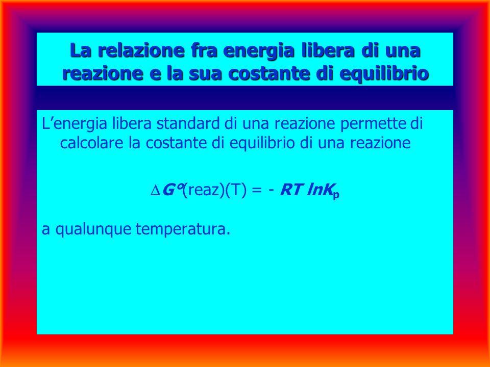 La relazione fra energia libera di una reazione e la sua costante di equilibrio Lenergia libera standard di una reazione permette di calcolare la costante di equilibrio di una reazione G°(reaz)(T) = - RT lnK p a qualunque temperatura.