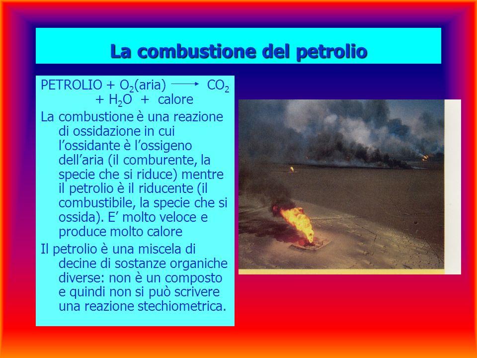 La combustione del petrolio PETROLIO + O 2 (aria) CO 2 + H 2 O + calore La combustione è una reazione di ossidazione in cui lossidante è lossigeno dellaria (il comburente, la specie che si riduce) mentre il petrolio è il riducente (il combustibile, la specie che si ossida).
