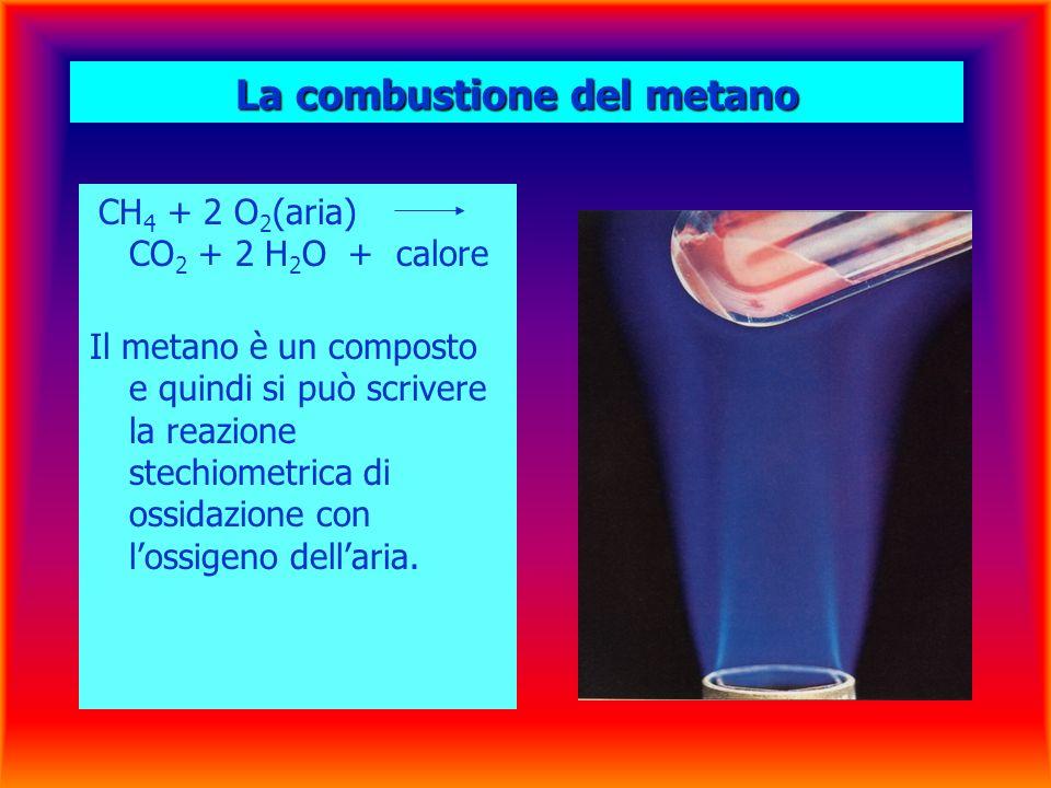 CH 4 + 2 O 2 (aria) CO 2 + 2 H 2 O + calore Il metano è un composto e quindi si può scrivere la reazione stechiometrica di ossidazione con lossigeno dellaria.