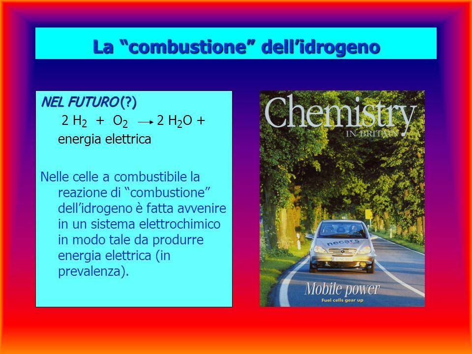 NEL FUTURO (?) 2 H 2 + O 2 2 H 2 O + energia elettrica Nelle celle a combustibile la reazione di combustione dellidrogeno è fatta avvenire in un sistema elettrochimico in modo tale da produrre energia elettrica (in prevalenza).