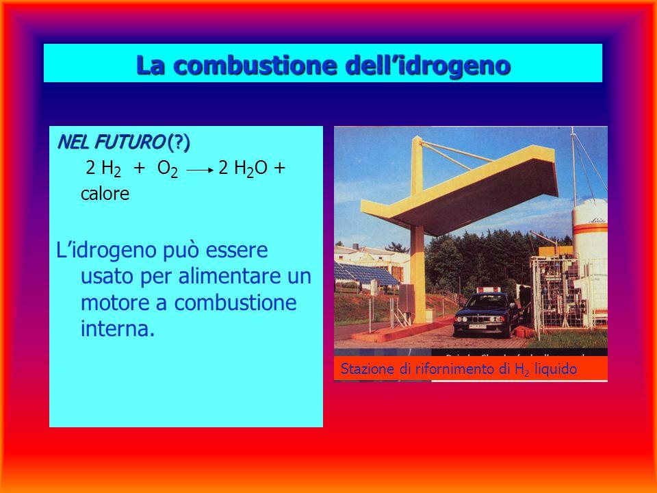 NEL FUTURO (?) 2 H 2 + O 2 2 H 2 O + calore Lidrogeno può essere usato per alimentare un motore a combustione interna.
