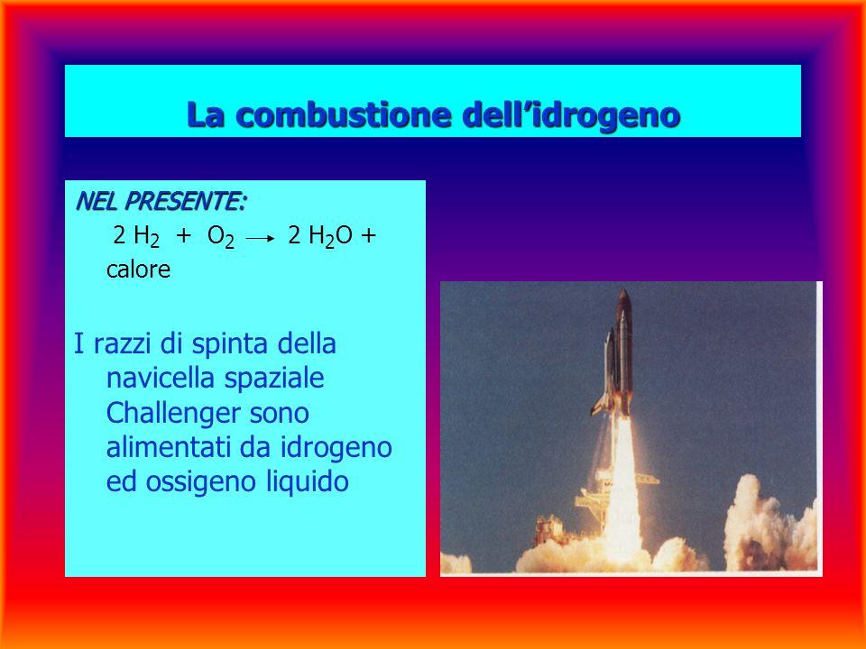 La combustione dellidrogeno NEL PRESENTE: 2 H 2 + O 2 2 H 2 O + calore I razzi di spinta della navicella spaziale Challenger sono alimentati da idrogeno ed ossigeno liquido