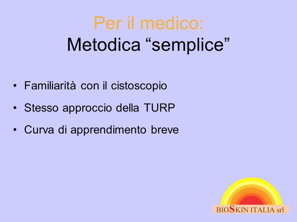 Per il medico: Metodica semplice Familiarità con il cistoscopio Stesso approccio della TURP Curva di apprendimento breve
