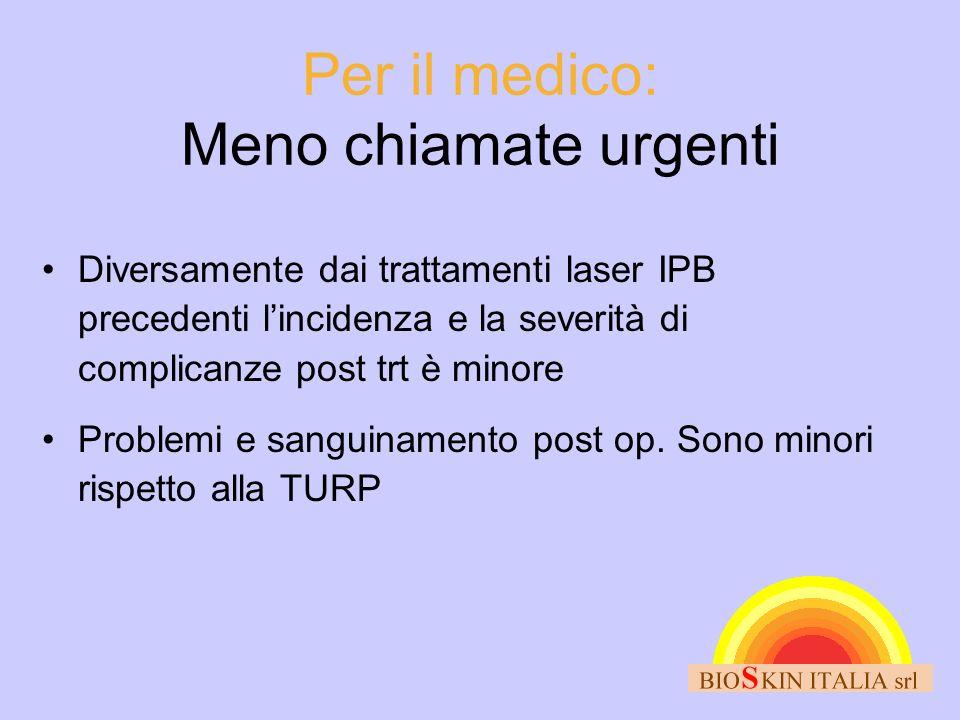 Per il medico: Meno chiamate urgenti Diversamente dai trattamenti laser IPB precedenti lincidenza e la severità di complicanze post trt è minore Problemi e sanguinamento post op.