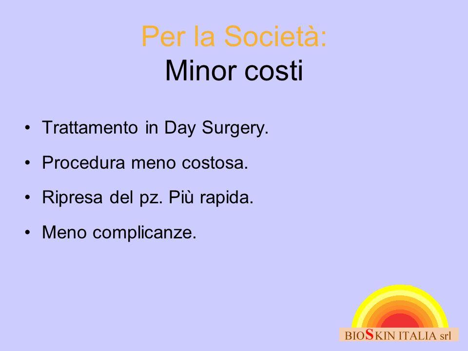 Per la Società: Minor costi Trattamento in Day Surgery. Procedura meno costosa. Ripresa del pz. Più rapida. Meno complicanze.