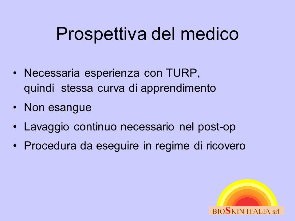 Prospettiva del medico Necessaria esperienza con TURP, quindi stessa curva di apprendimento Non esangue Lavaggio continuo necessario nel post-op Proce