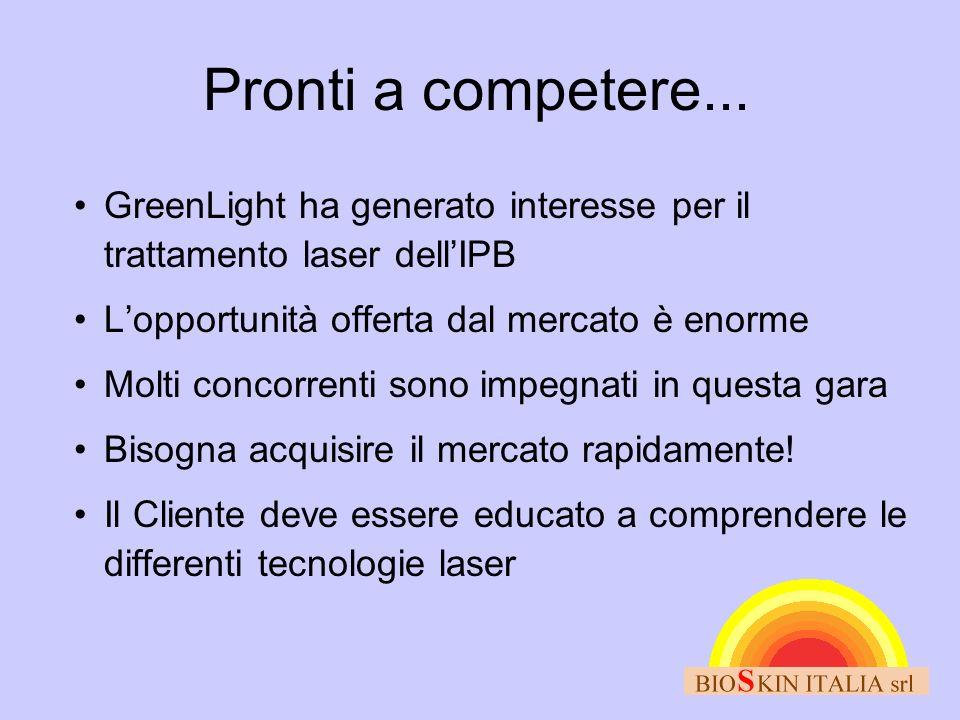 Pronti a competere... GreenLight ha generato interesse per il trattamento laser dellIPB Lopportunità offerta dal mercato è enorme Molti concorrenti so