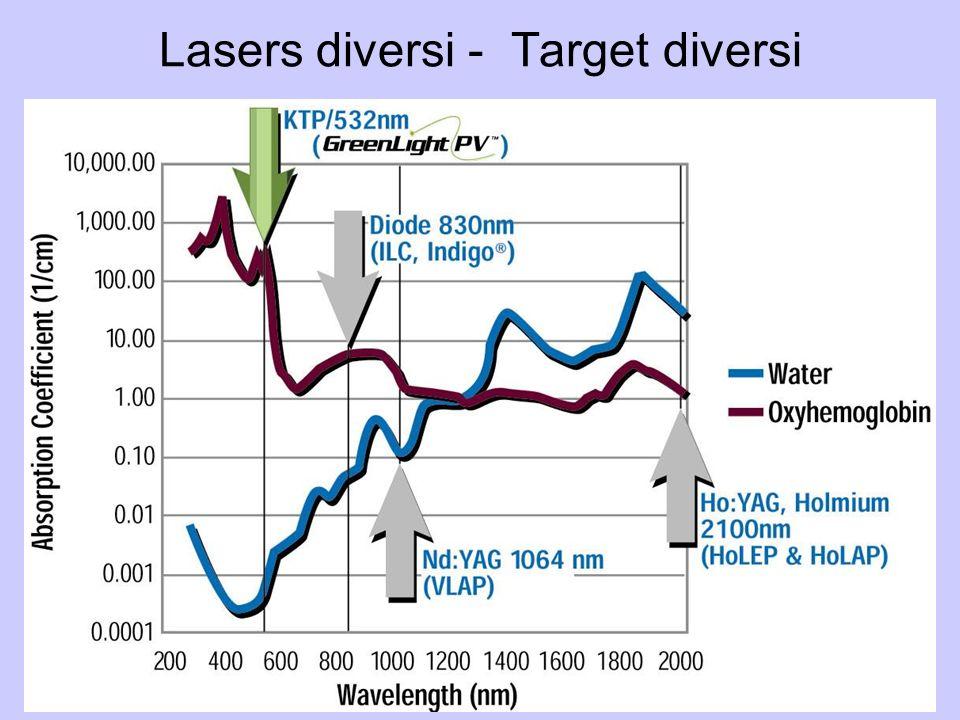 Lasers diversi - Target diversi