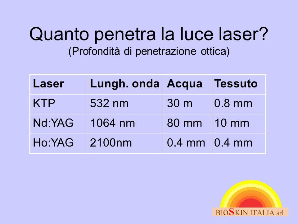 Quanto penetra la luce laser.(Profondità di penetrazione ottica) LaserLungh.