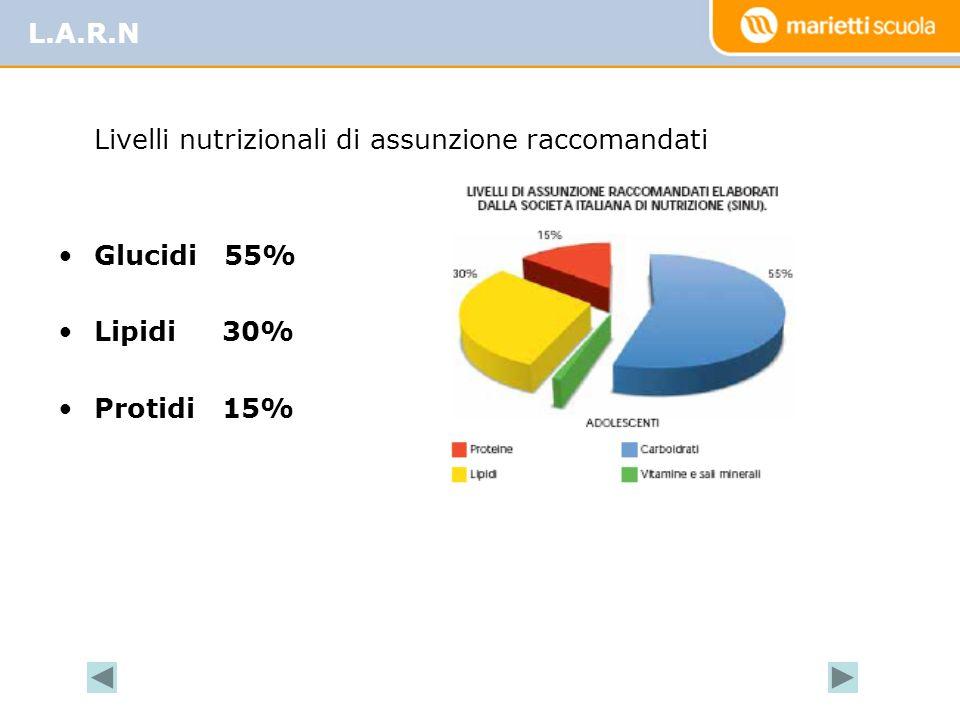 Livelli nutrizionali di assunzione raccomandati Glucidi 55% Lipidi 30% Protidi 15% L.A.R.N