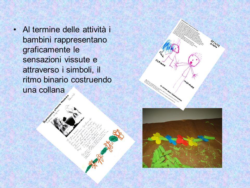 Al termine delle attività i bambini rappresentano graficamente le sensazioni vissute e attraverso i simboli, il ritmo binario costruendo una collana