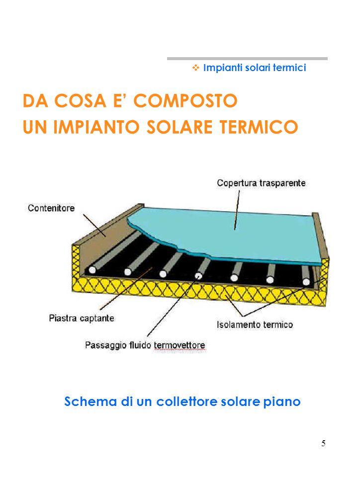 4 COME E COSTRUITO UN PANNELLO SOLARE TERMICO Lelemento principale di un impianto solare termico è il collettore o pannello solare. Il suo funzionamen