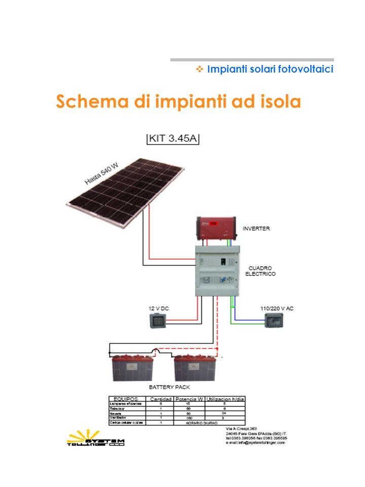 Impianti trifase da utilizzabili su terreni agricoli Girasoli Impianti solari fotovoltaici