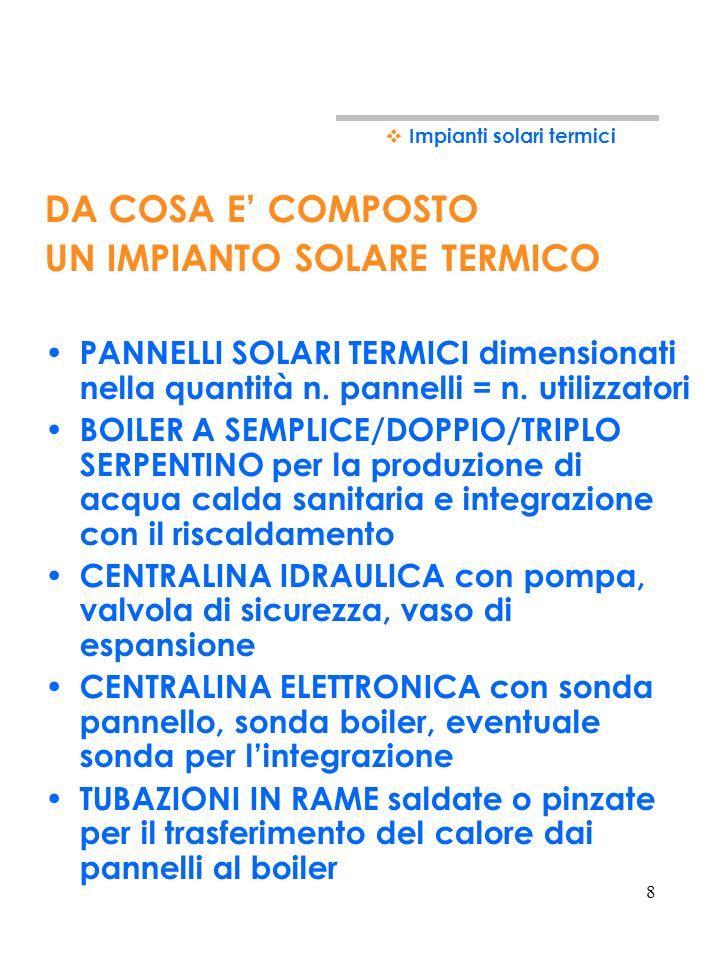 Impianti solari fotovoltaici Impianto fotovoltaico parzialmente integrato di potenza 3 kW Produzione annua di kWh 3.330 (Lombardia) Costo medio odierno dellenergia consumata: 0,18 /kWh Potenza Impianto3 kWp Incentivo GSE0,4312 /kWh Produzione annua1100 kWh/kWp Costo energia0,18 /kWh Conto economico Incentivo + Costo Energia0,4312 + 0,18 = 0,6112 /kWh Ricavo da Produzione annua3300 x 0,6112= 2.016,96 Costo Impianto 18.500 Importo Finanziato da Banca 18.500 Durata Finanziamento12 anni Rata mensile per 12 2.016,96 LA RATA DEL MUTUO VIENE CALIBRATA SULLA BASE DELLA PRODUTTIVITA DELLIMPIANTO.