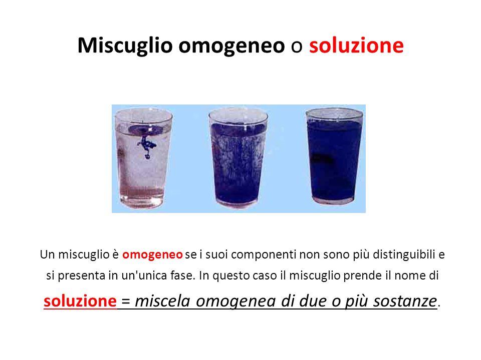 Miscuglio omogeneo o soluzione Un miscuglio è omogeneo se i suoi componenti non sono più distinguibili e si presenta in un'unica fase. In questo caso