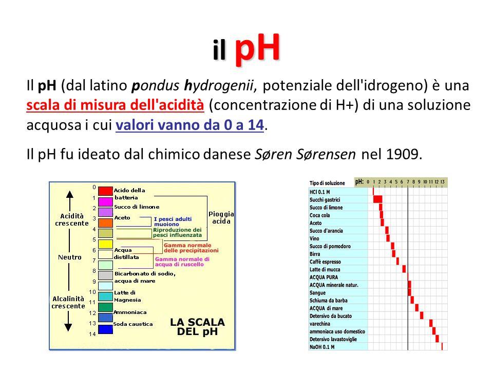 il pH Il pH (dal latino pondus hydrogenii, potenziale dell'idrogeno) è una scala di misura dell'acidità (concentrazione di H+) di una soluzione acquos