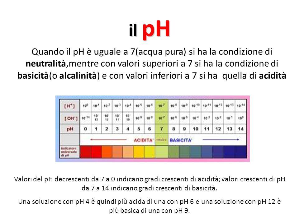 il pH Quando il pH è uguale a 7(acqua pura) si ha la condizione di neutralità,mentre con valori superiori a 7 si ha la condizione di basicità(o alcali