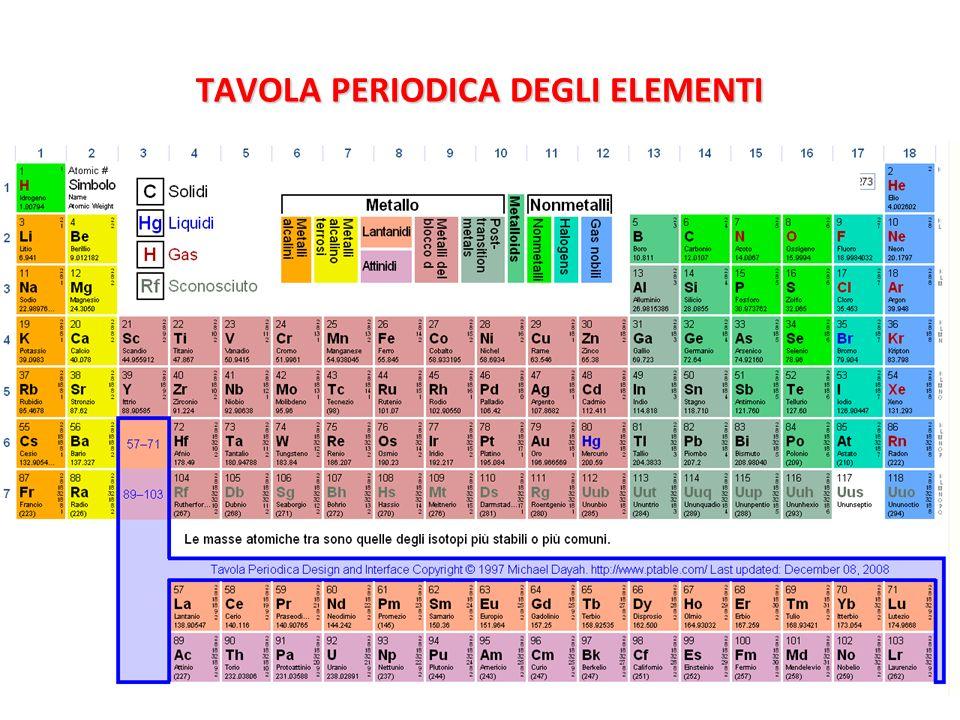 La molecola dellacqua H 2 O L atomo di ossigeno possiede sei elettroni sull ultimo livello energetico, l atomo di idrogeno uno.