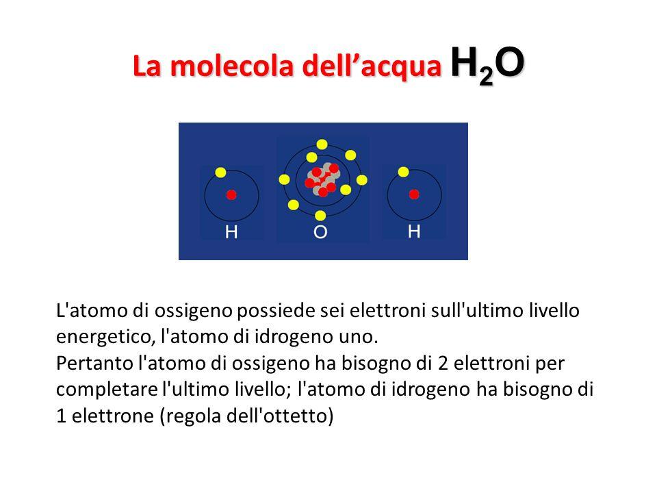 La molecola dellacqua H 2 O Succede allora che un atomo di ossigeno si lega con due atomi di idrogeno, mettendo in comune con ciascuno di essi rispettivamente 2 elettroni.