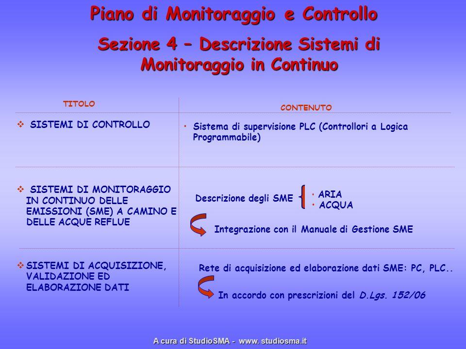 Piano di Monitoraggio e Controllo Sezione 4 – Descrizione Sistemi di Monitoraggio in Continuo SISTEMI DI CONTROLLO SISTEMI DI MONITORAGGIO IN CONTINUO