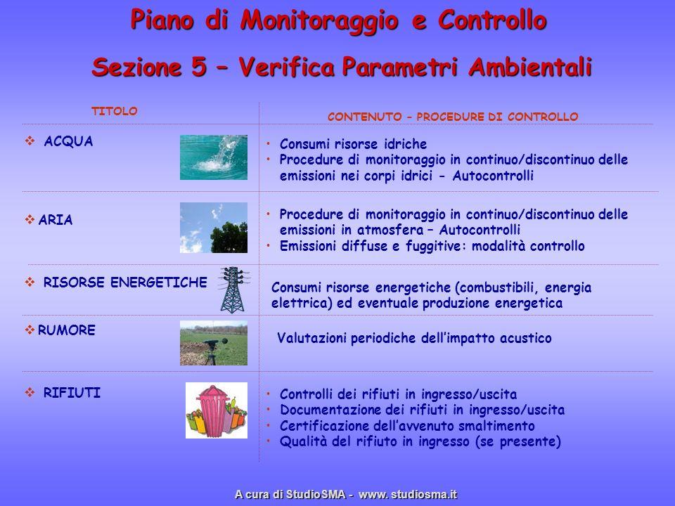 Piano di Monitoraggio e Controllo Sezione 5 – Verifica Parametri Ambientali ACQUA ARIA RISORSE ENERGETICHE RUMORE RIFIUTI Consumi risorse idriche Proc