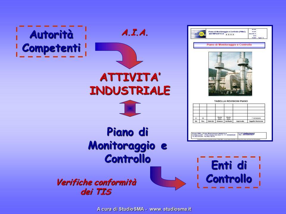 Piano di Monitoraggio e Controllo Autorità Competenti Enti di Controllo ATTIVITA INDUSTRIALE A.I.A. Verifiche conformità dei TIS A cura di StudioSMA -