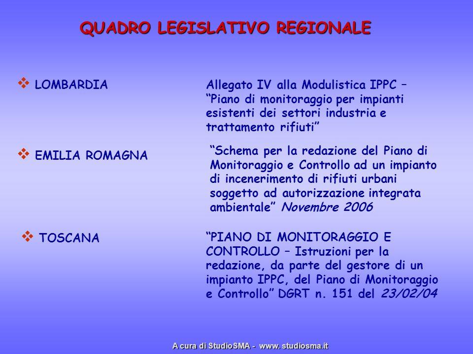 QUADRO LEGISLATIVO REGIONALE LOMBARDIA Allegato IV alla Modulistica IPPC – Piano di monitoraggio per impianti esistenti dei settori industria e tratta