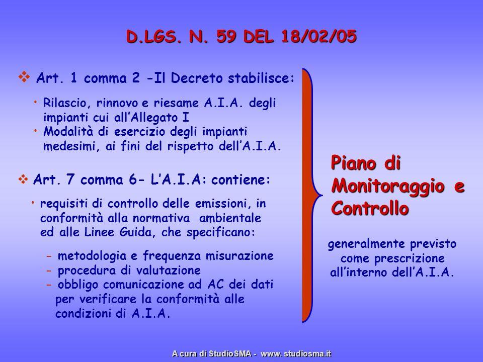 D.LGS. N. 59 DEL 18/02/05 Art. 1 comma 2 -Il Decreto stabilisce: Rilascio, rinnovo e riesame A.I.A. degli impianti cui allAllegato I Modalità di eserc