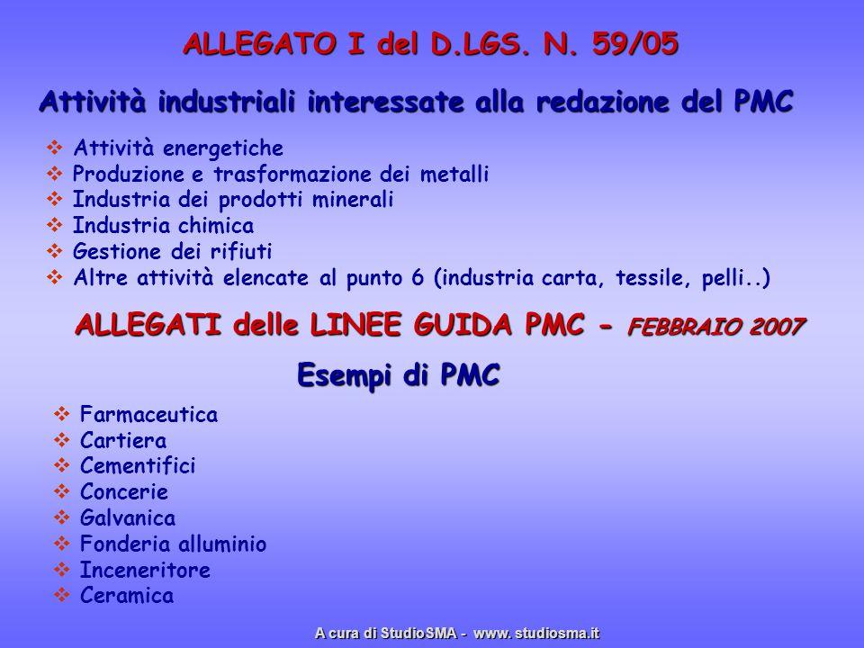 Attività industriali interessate alla redazione del PMC Attività energetiche Produzione e trasformazione dei metalli Industria dei prodotti minerali I