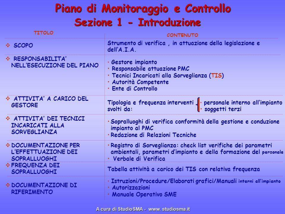 Piano di Monitoraggio e Controllo Sezione 1 - Introduzione SCOPO RESPONSABILITA NELLESECUZIONE DEL PIANO ATTIVITA A CARICO DEL GESTORE ATTIVITA DEI TE