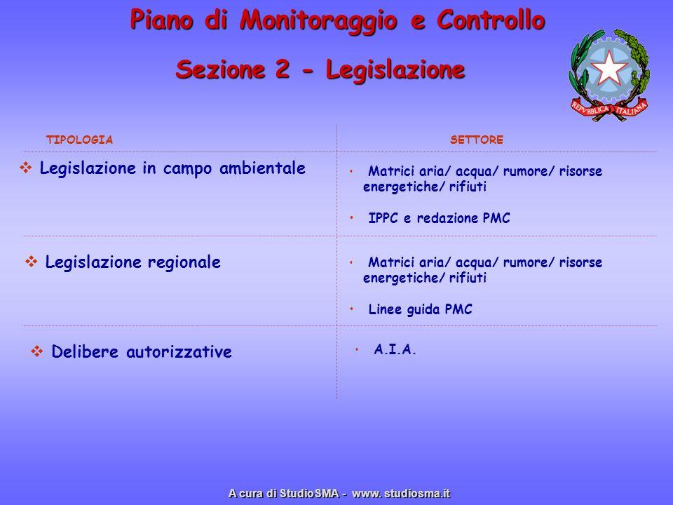 Piano di Monitoraggio e Controllo Sezione 2 - Legislazione Matrici aria/ acqua/ rumore/ risorse energetiche/ rifiuti IPPC e redazione PMC SETTORETIPOL