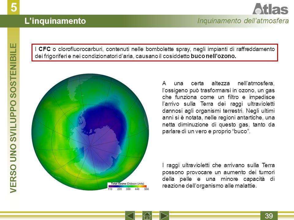 5 39 I CFC o clorofluorocarburi, contenuti nelle bombolette spray, negli impianti di raffreddamento dei frigoriferi e nei condizionatori daria, causano il cosiddetto buco nellozono.