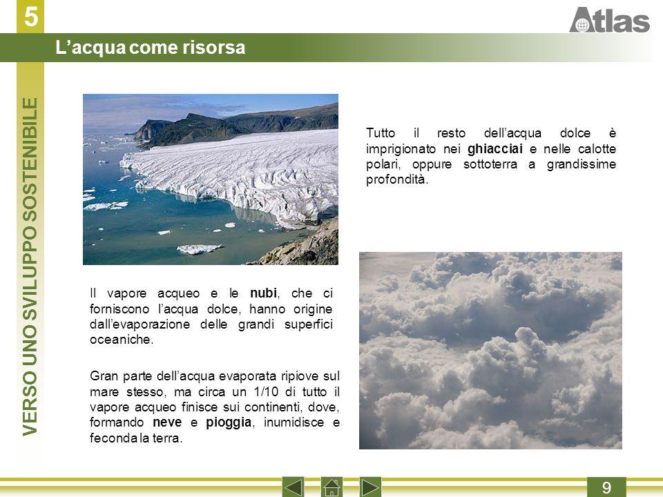 5 9 Tutto il resto dellacqua dolce è imprigionato nei ghiacciai e nelle calotte polari, oppure sottoterra a grandissime profondità.