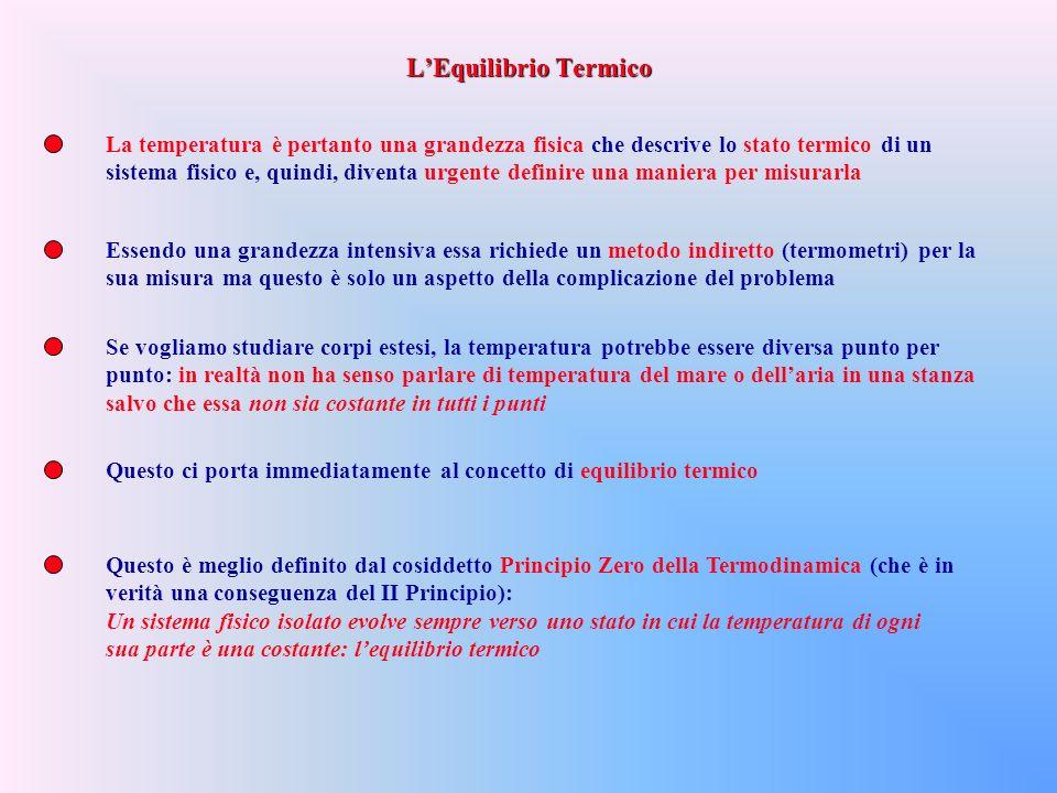 SostanzaConducibilità termica cal/(sec m 0 C) Al49 Cu92 Ag97 Acciaio11 Vetro0.25 Porcellana0.25 Calcestruzzo0.2 Fibra di vetro0.01 Polistirolo espanso0.002 Legno0.03 Piumino0.005 Ghiaccio (0 0 C)0.3 Neve compatta0.05 Conducibilità termiche di alcune sostanze