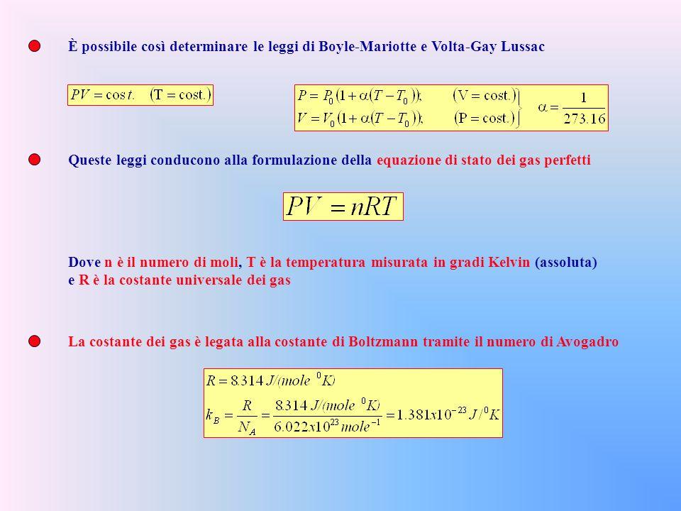 È possibile così determinare le leggi di Boyle-Mariotte e Volta-Gay Lussac Queste leggi conducono alla formulazione della equazione di stato dei gas perfetti Dove n è il numero di moli, T è la temperatura misurata in gradi Kelvin (assoluta) e R è la costante universale dei gas La costante dei gas è legata alla costante di Boltzmann tramite il numero di Avogadro