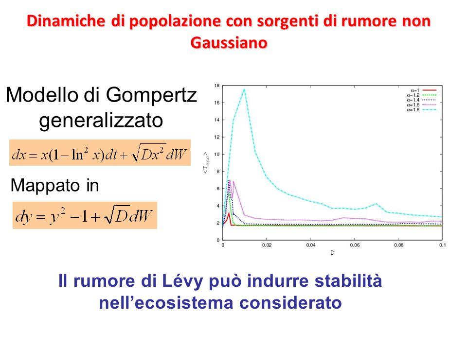 Dinamiche di popolazione con sorgenti di rumore non Gaussiano Modello di Gompertz generalizzato Mappato in Il rumore di Lévy può indurre stabilità nel