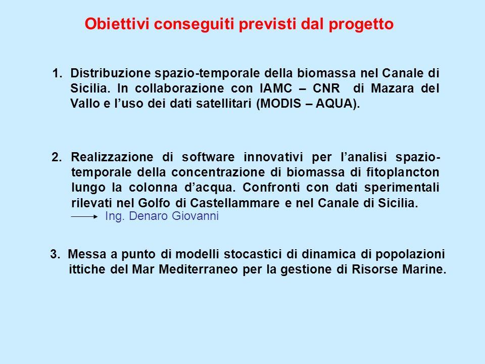1.Distribuzione spazio-temporale della biomassa nel Canale di Sicilia. In collaborazione con IAMC – CNR di Mazara del Vallo e luso dei dati satellitar