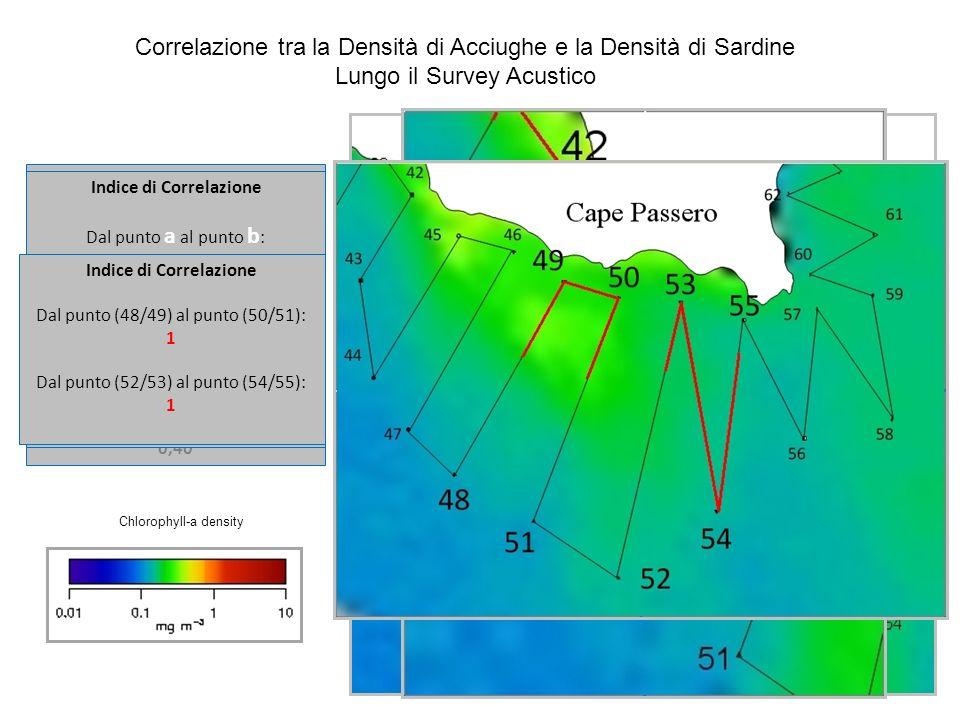 Indice di Correlazione Dal punto (32/33) al punto 35: 1 Dal punto (36/37) al punto 39: 1 Dal punto (40/41) al punto 43: 1 Dal punto (44/45) al punto (