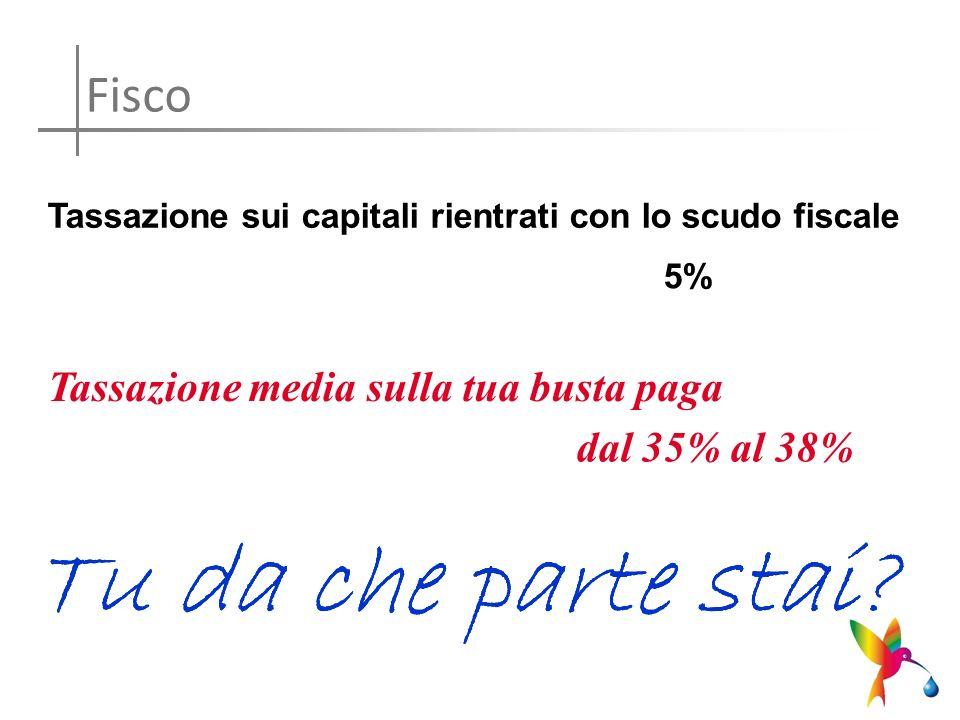 Fisco Tassazione sui capitali rientrati con lo scudo fiscale 5% Tassazione media sulla tua busta paga dal 35% al 38%