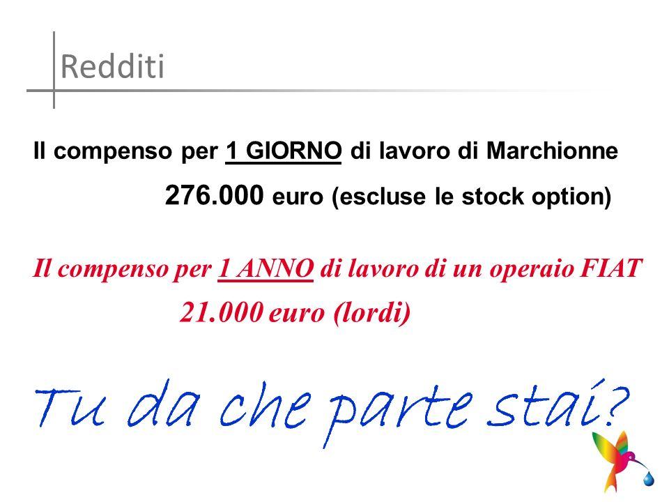 Redditi Il compenso per 1 GIORNO di lavoro di Marchionne 276.000 euro (escluse le stock option) Il compenso per 1 ANNO di lavoro di un operaio FIAT 21.000 euro (lordi)