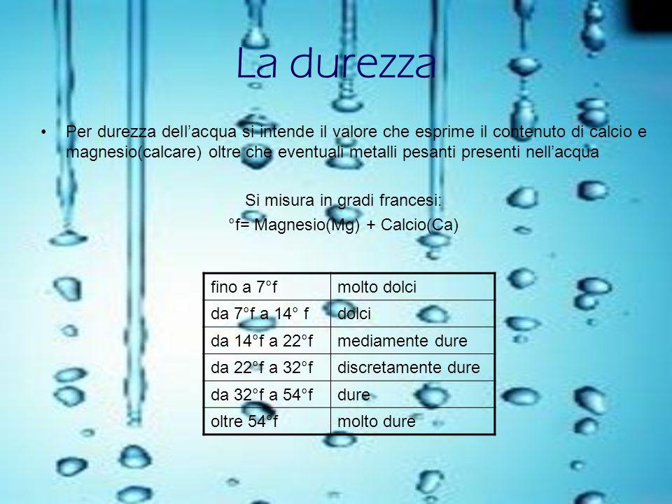Il residuo fisso esprime la quantità di sali disciolti in un litro dacqua.