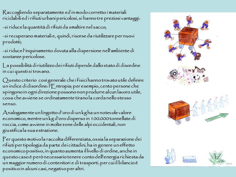 Raccogliendo separatamente ed in modo corretto i materiali riciclabili ed i rifiuti urbani pericolosi, si hanno tre preziosi vantaggi: -si riduce la q