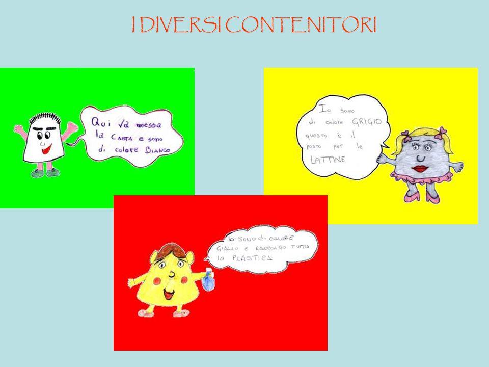 I DIVERSI CONTENITORI