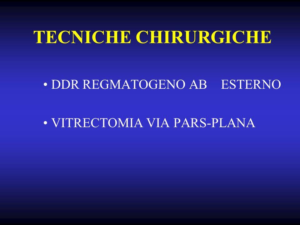 TECNICHE CHIRURGICHE DDR REGMATOGENO AB ESTERNO VITRECTOMIA VIA PARS-PLANA