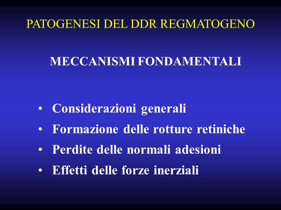 PATOGENESI DEL DDR REGMATOGENO MECCANISMI FONDAMENTALI Considerazioni generali Formazione delle rotture retiniche Perdite delle normali adesioni Effetti delle forze inerziali